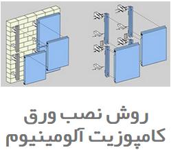 روش نصب ورق کامپوزیت آلومینیوم