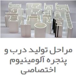 مراحل تولید درب و پنجره آلومینیوم اختصاصی